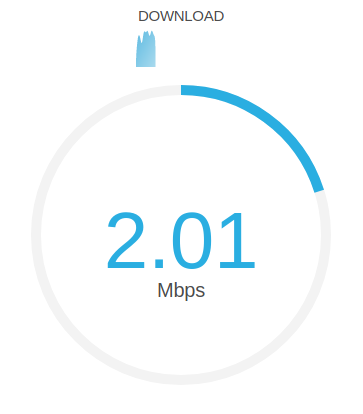 My download speed is limited to 2 Mbps
