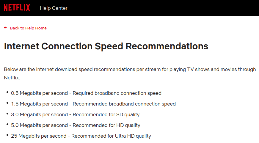 Netflix: Internet connection speed recommendations