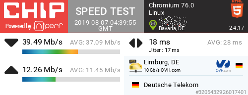 Measuring the speed without VPN