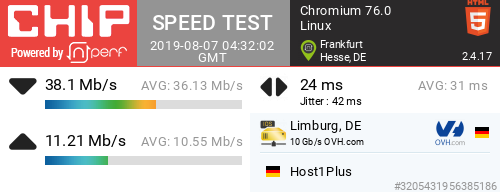 Speedtest Chip and OpenVPN